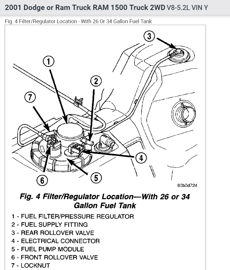 dodge 1500 fuel filter location | vacuum-scheme auto wiring diagram -  vacuum-scheme.ilbeliceinforma.it  ilbeliceinforma.it