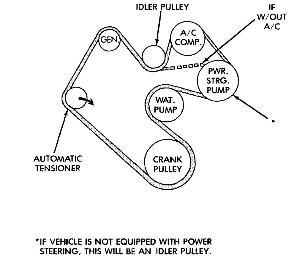 2005 Dodge Ram 1500 47 Serpentine Belt Diagram