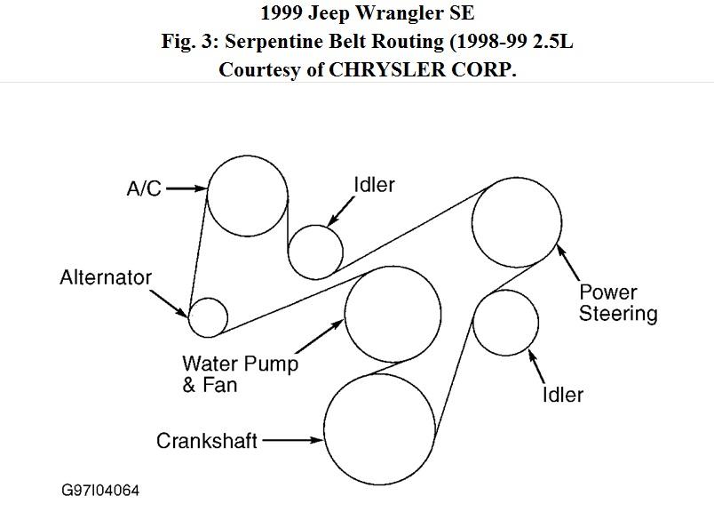 serpentine belt diagram for my car