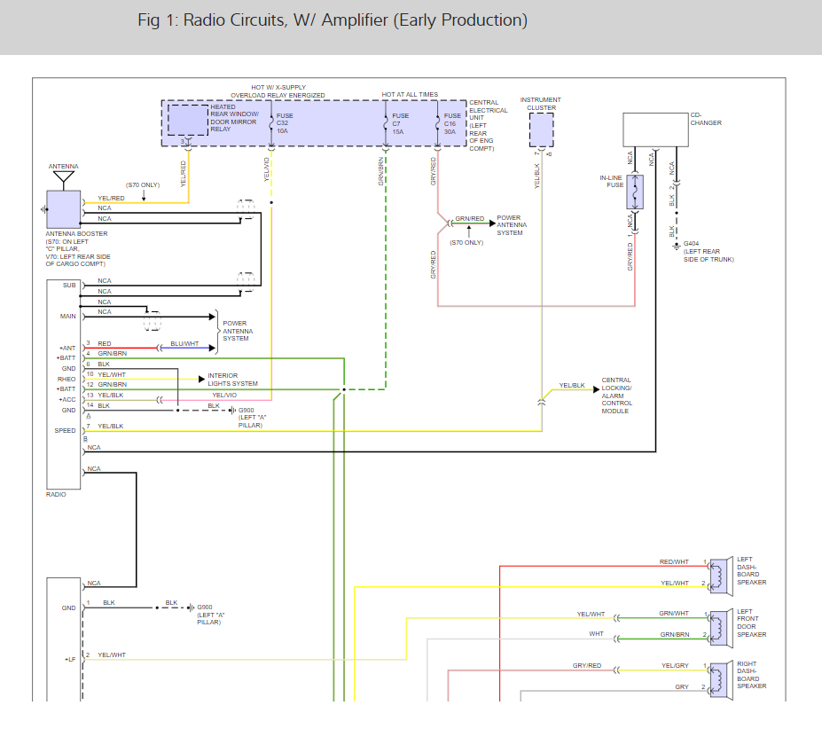 Radio Wiring Diagrams   Hello  I Have Spent Two Hours