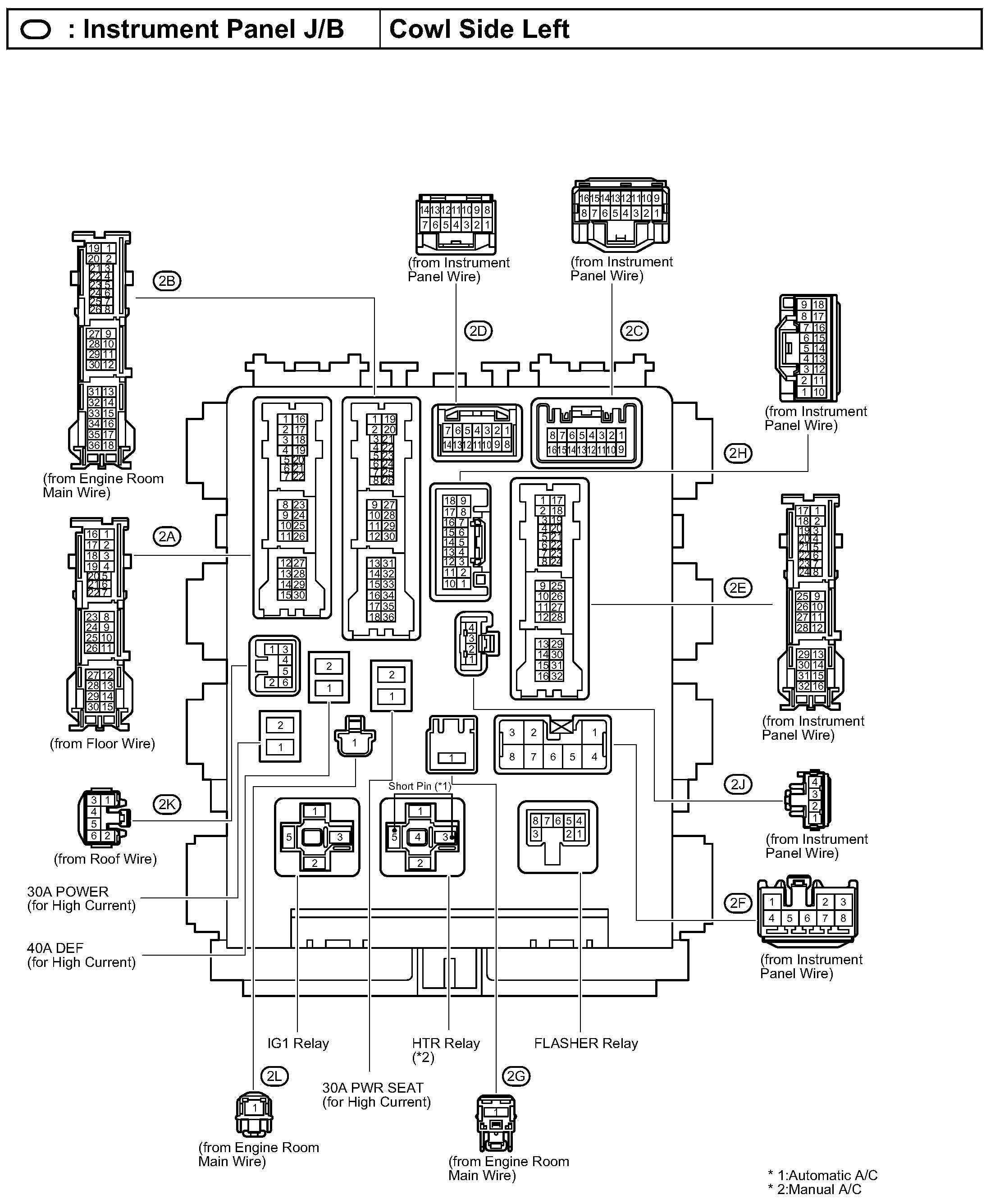 [SCHEMATICS_48ZD]  AC Relay Location: 2009 Corolla 1.8L Forums Indicate the AC Relay ...   2009 Toyota Matrix Fuse Box Under The Hood      2CarPros
