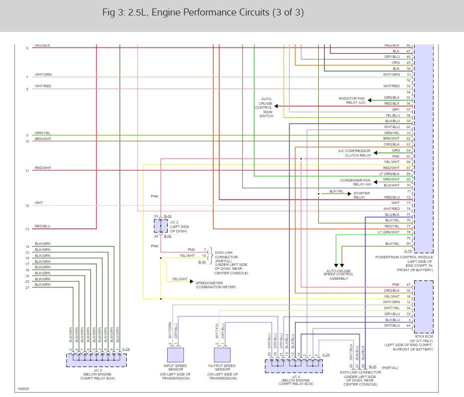 Wiring Diagram For 1999 Chrysler Sebring