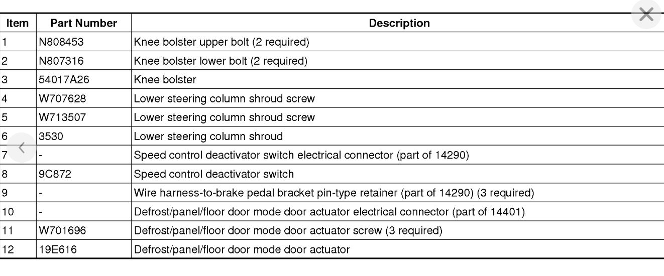 Location of Mode Blend Door Actuator: AC Only Blows Through Vents