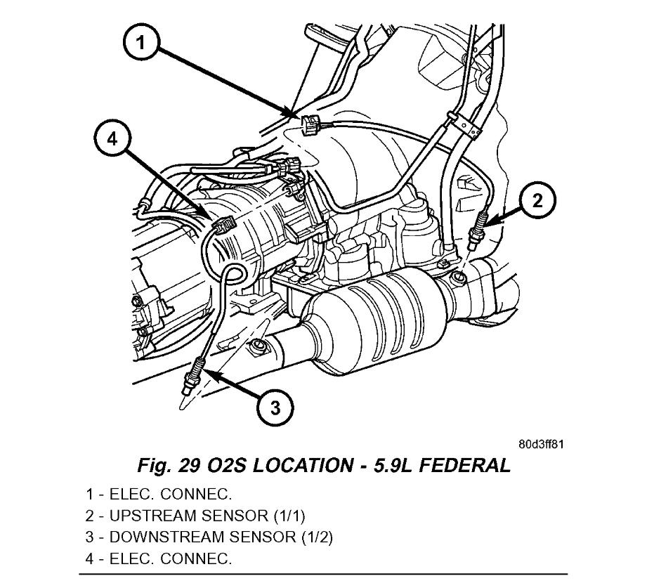 2003 Dodge Ram 1500 O2 Sensor Wiring Diagram from www.2carpros.com