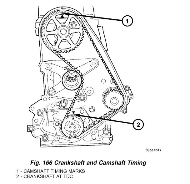 P0016 Code New Timing Belt: Hello, so the Timing Belt Was
