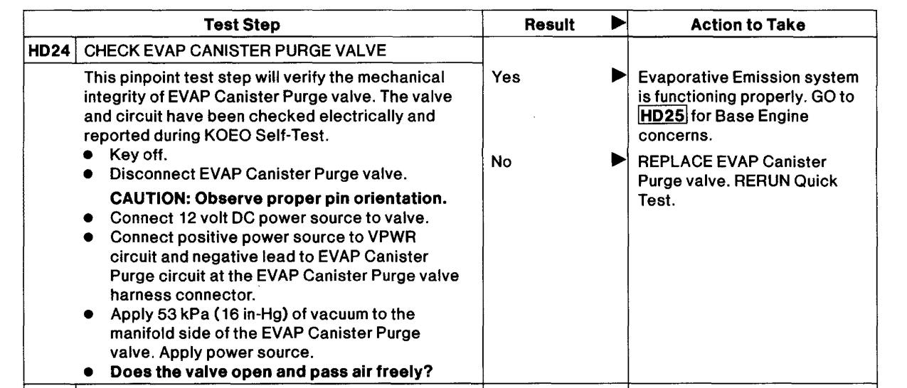 Misfire Codes P0352, P0353, P0355, P0356 and P0357