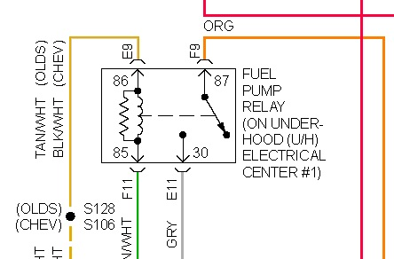 Fuel Pump Not Working: I Have a 97 Chevy Lumina, I Have Replaced ... | 97 Silverado Fuel Pump Wire Diagram |  | 2CarPros