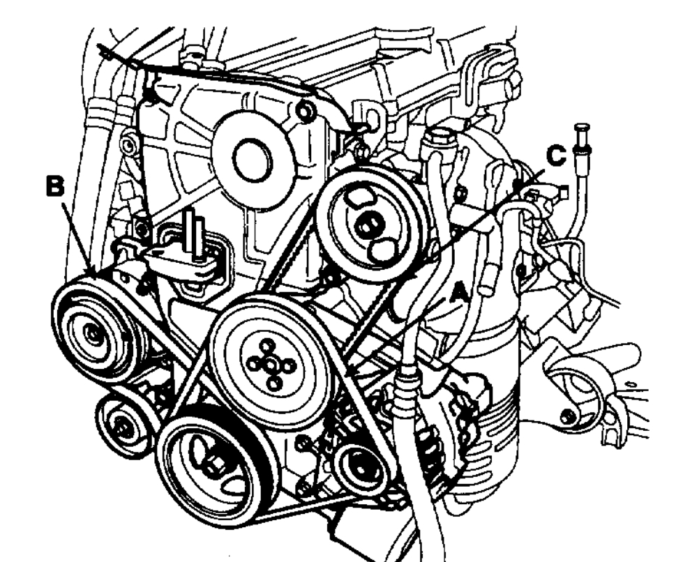 Change Power Steering Belt The Power Steering Belt Is Loose And