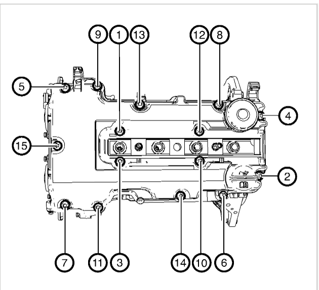 Engine Valve Cover Tightening And Torque Sequence Picture Diagram