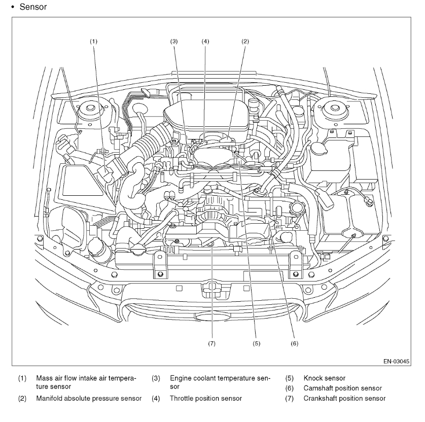 Camshaft Position Sensor Location: I Am Attempting to Replace the