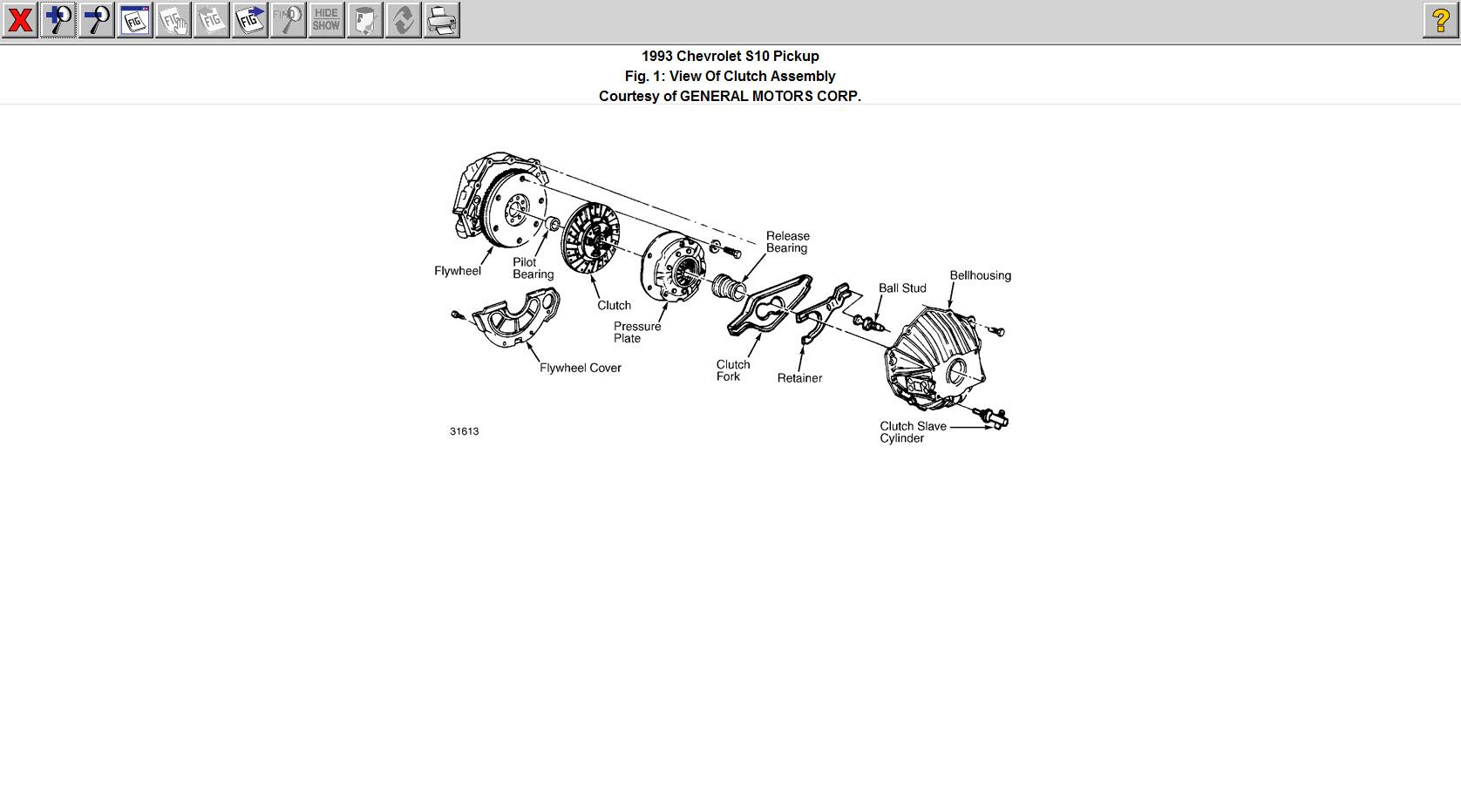 s10 transmission slipping