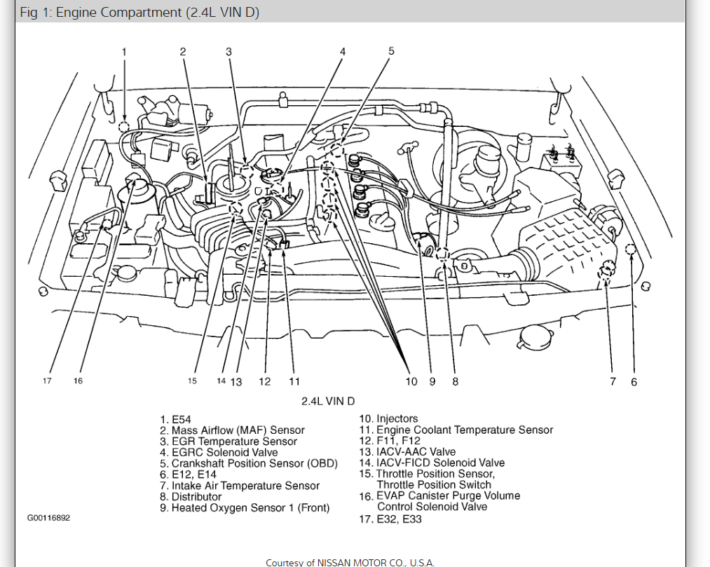 qr25de engine will not start: recently replaced the timing chains ...  2carpros