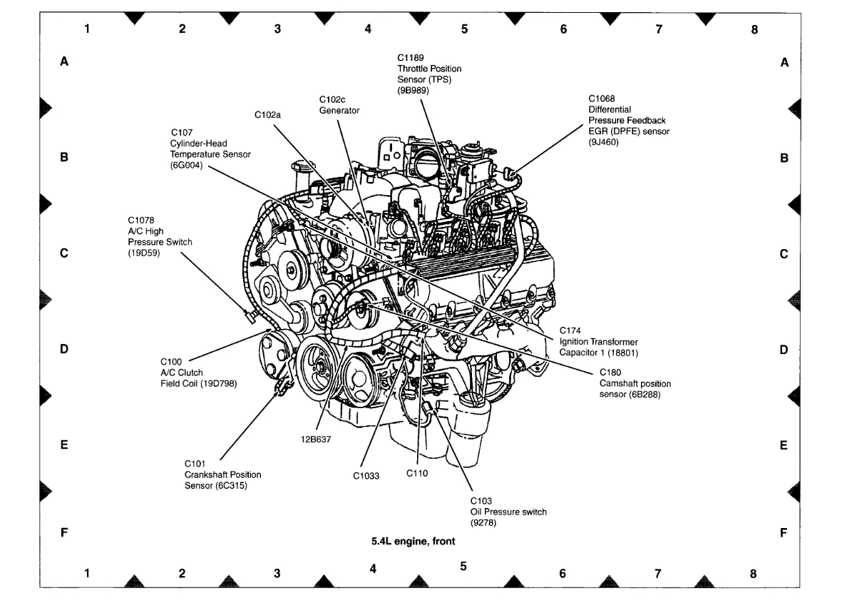 2000 Ford F 150 4 6l V8 Engine Diagram Coolant Temp Sencer Wiring Diagram Options Snack Visible A Snack Visible A Studiopyxis It