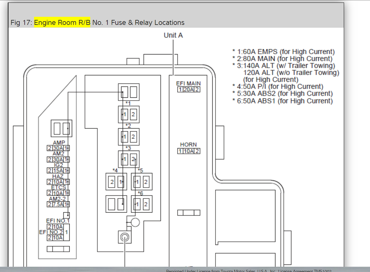 Here Is A Diagram Of The Location Unplug The Relay And If Compressor