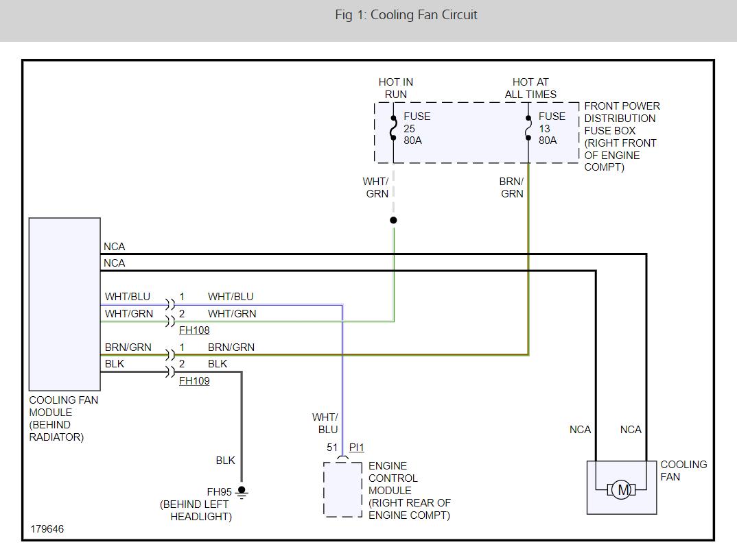 jaguar xk8 cooling fan wiring diagram radiator fan not working good afternoon  the radiator fan is not  radiator fan not working good
