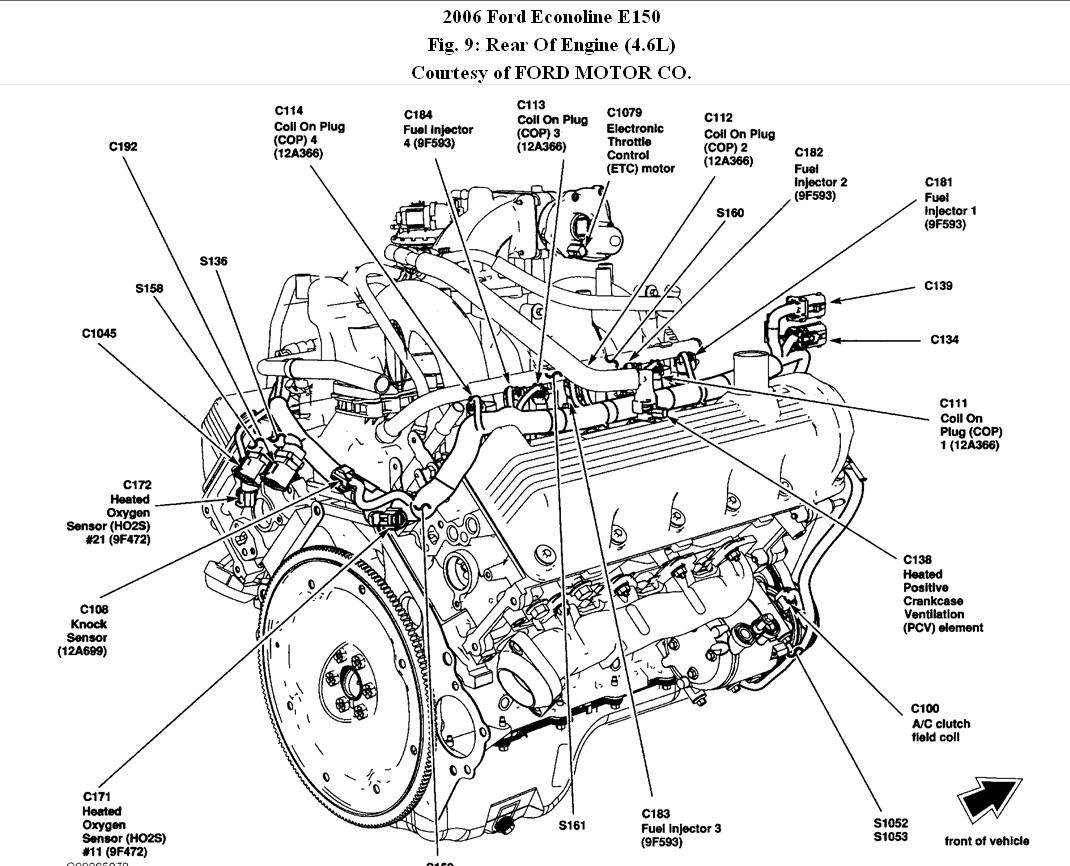 ford van door latch diagrams