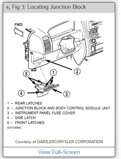 2002 Jeep Grand Cherokee Cooling Fan Wiring Diagram from www.2carpros.com