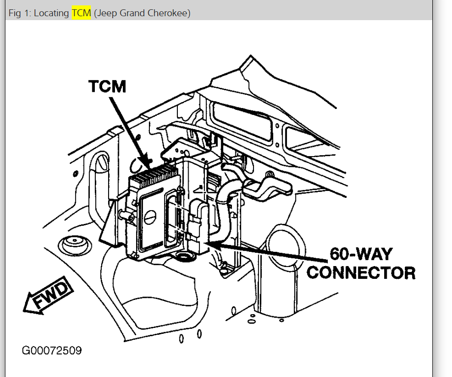 Transmission Control Module  Where Is The Tcm Located For