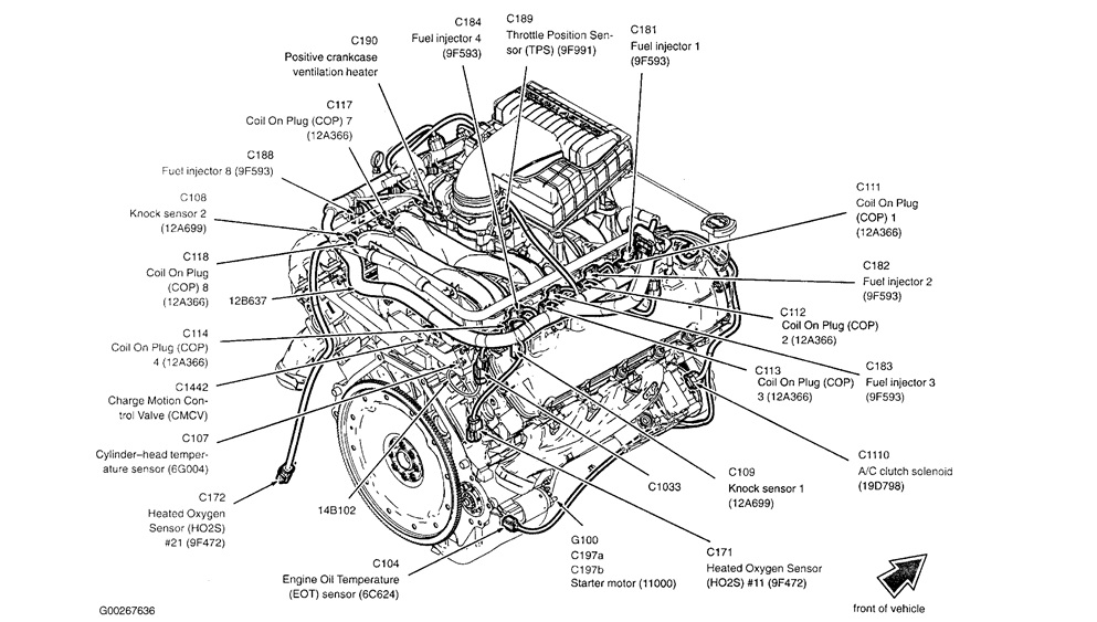 Original location of the coolant temperature sensor engine mechanical on ford 5 4 liter engine diagram