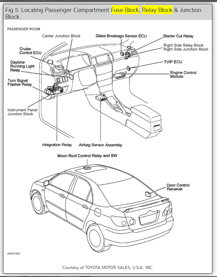 2005 Toyota Corolla Dash Light Fuse