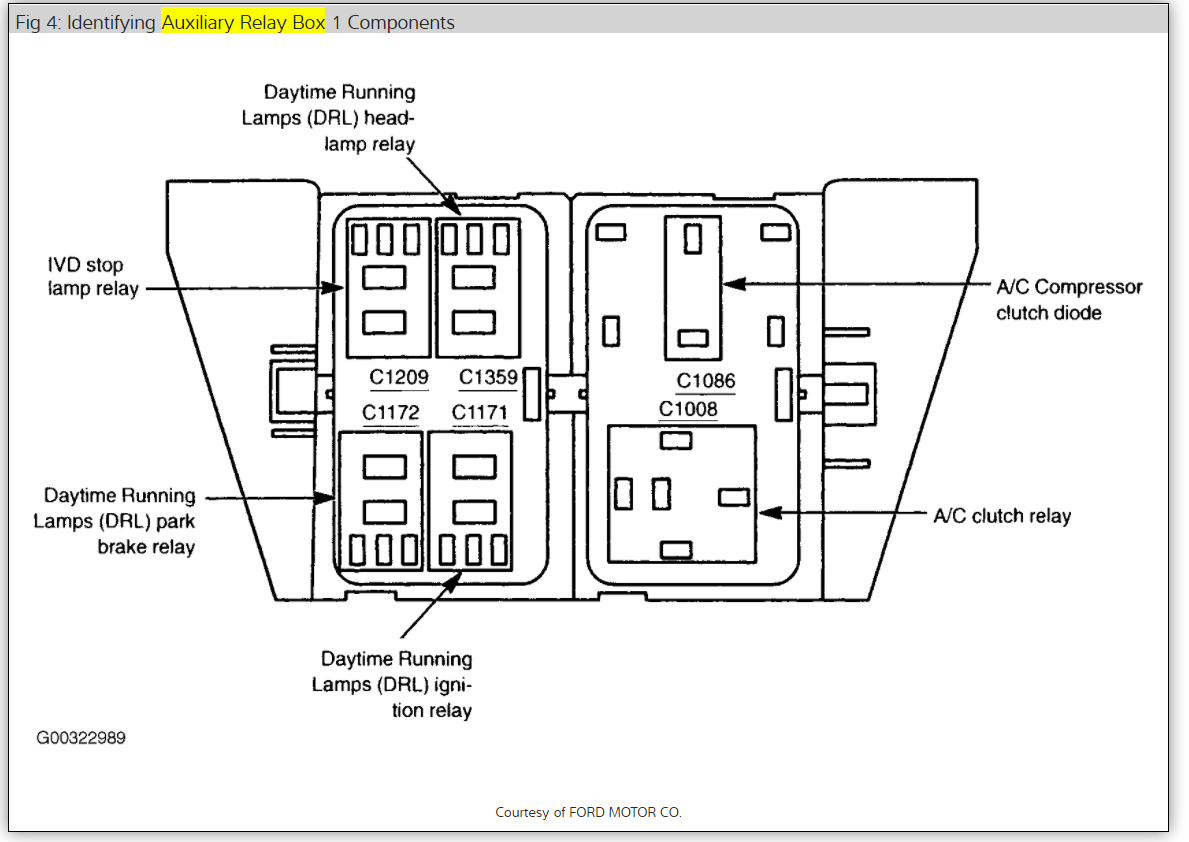 Fuse Panel  Where Is The Fuse Panel  Can You Provide A