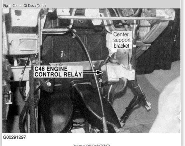 Fuel Pump Relay Location: the Fuel Pump Relay Is Not Located ... | Hyundai Fuel Pump Wiring |  | 2CarPros