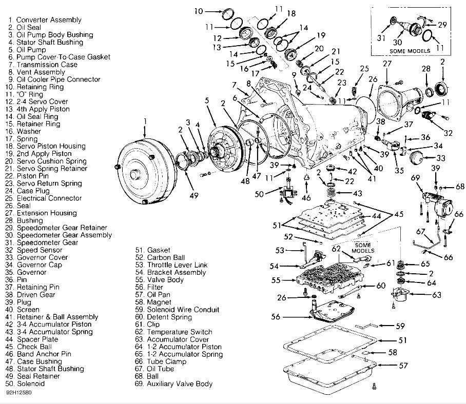 1988 chevy truck speedometer not working