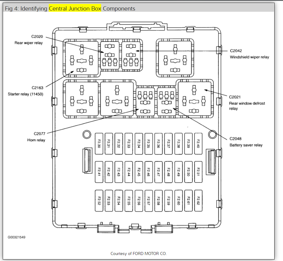 2000 Focus Fuse And Relay Panel Diagram Wiring Diagram Generate A Generate A Saleebalocchi It