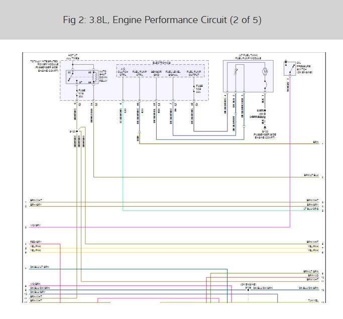 Wiring Diagram for PCM to Coil Pack2CarPros