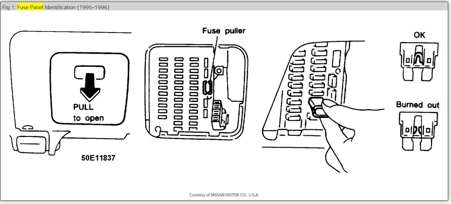 1995 Nissan Maxima Fuse Box Wiring Diagram Fur Alternator Fur Alternator Lasuiteclub It