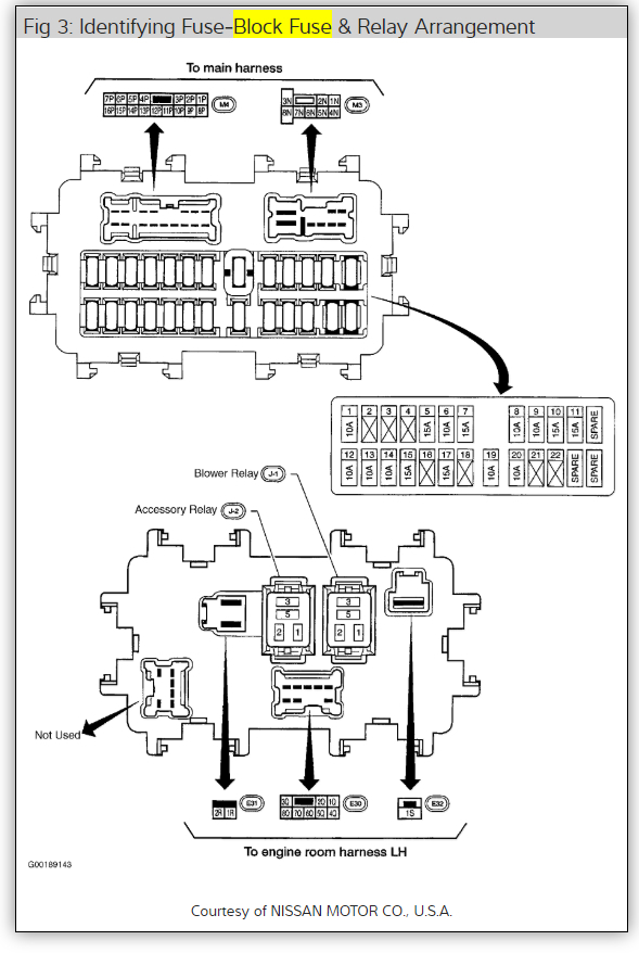 2003 Altima Fuse And Relay Box | Wiring Diagram on