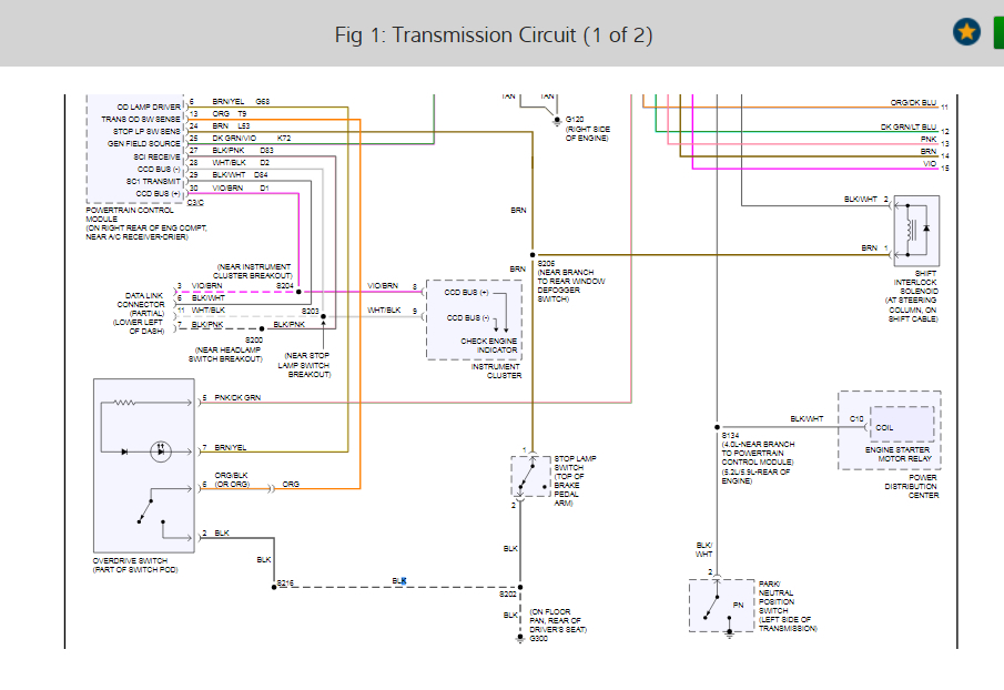 Pcm Pin Out And Transmission Solenoid Wire Diagram