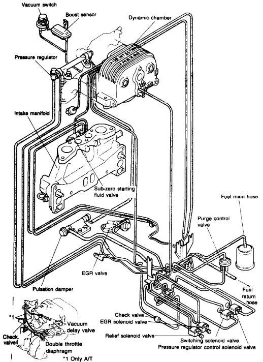 Mazda Rx7 Vacuum Diagram - Wiring Diagram Schemas