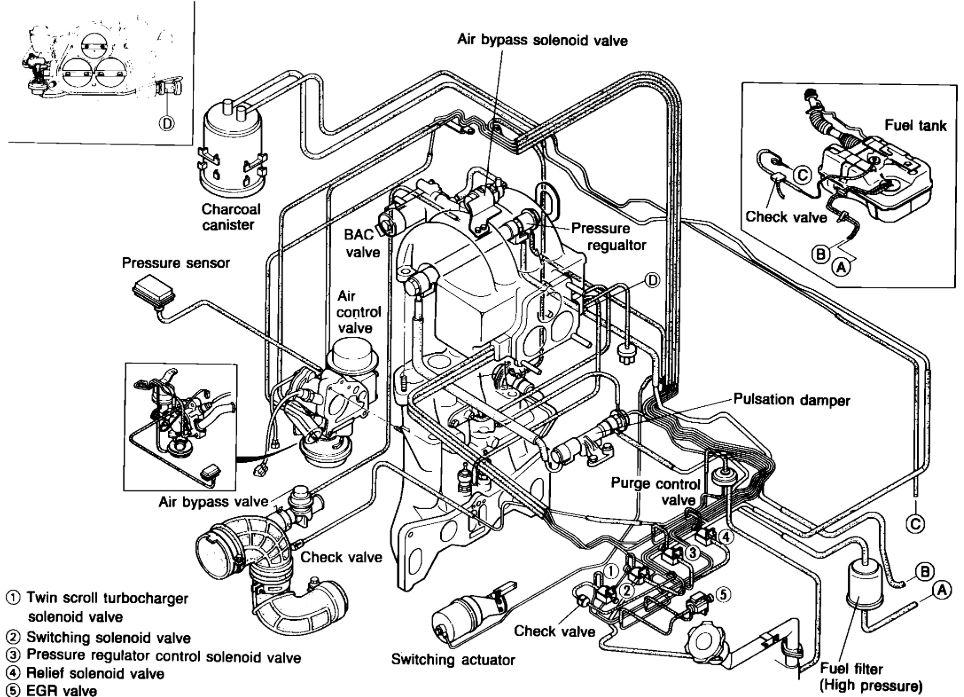 Mazda Rx7 Vacuum Diagram