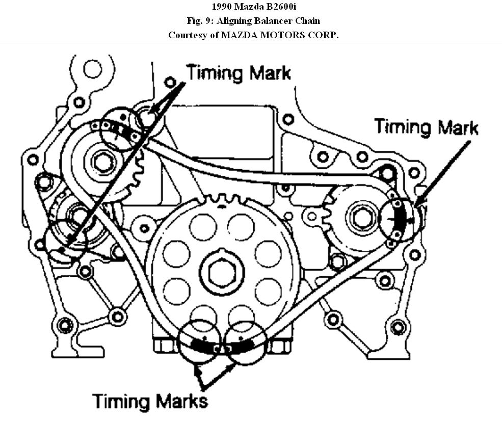 balance shaft chain  want to know where timing marks need