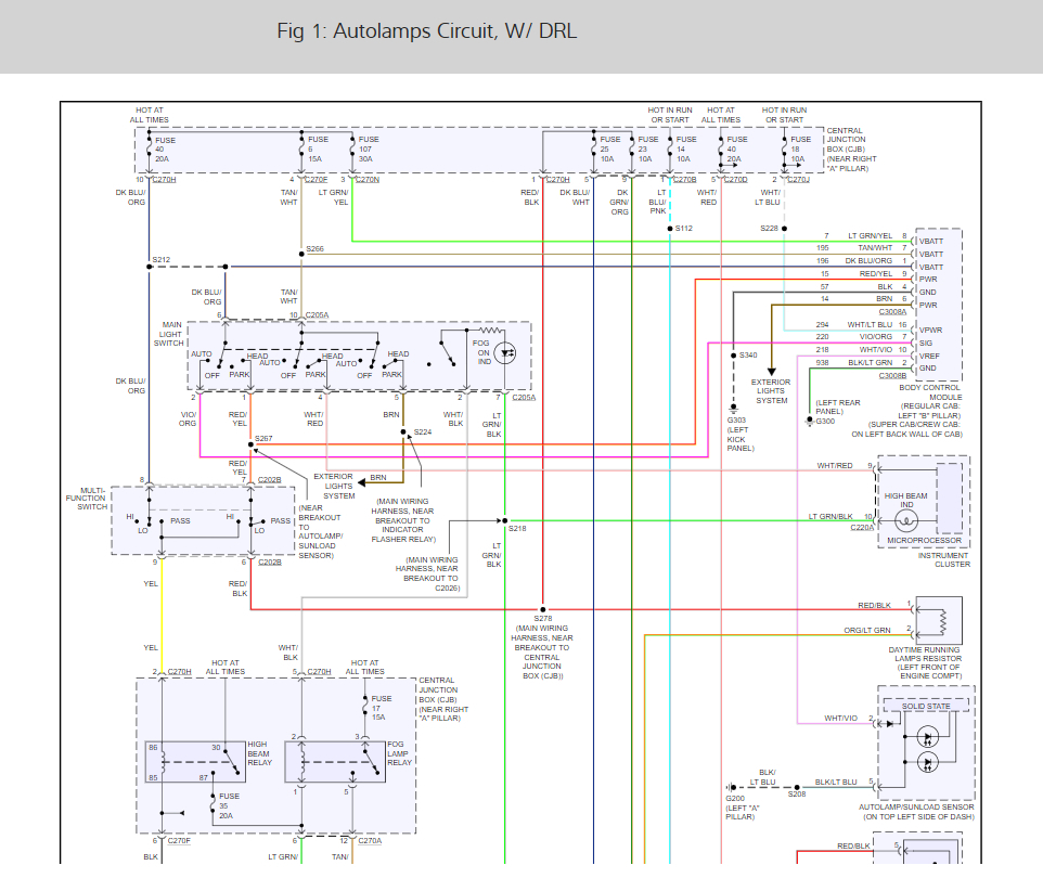 1983 ford f 150 wiring diagram emergency flashers low beams don t work the brights come on fine but the low  low beams don t work the brights come