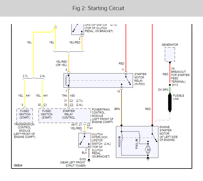 1999 sebring fuse diagram does not crank over i had a neighbor come over last week and tell  does not crank over i had a neighbor