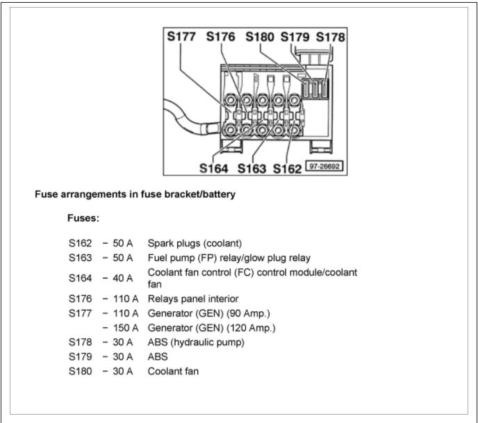 1999 vw jetta battery fuse box diagram i need a fuse box diagram fuses came unplugged and i need to know  i need a fuse box diagram fuses came