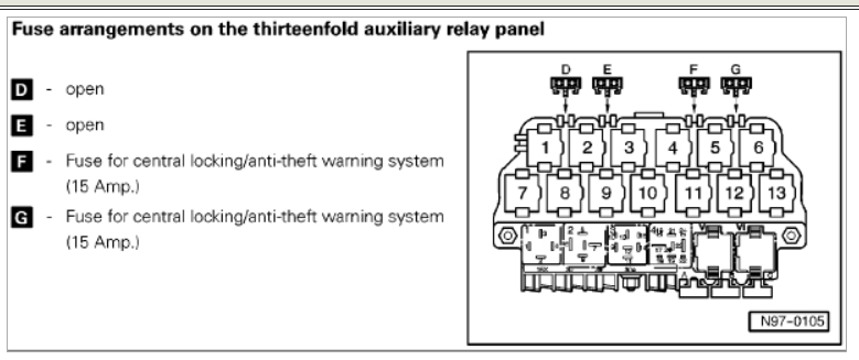 [DIAGRAM_3NM]  I Need a Fuse Box Diagram: Fuses Came Unplugged and I Need to Know... | 1999 Passat Fuse Box |  | 2CarPros