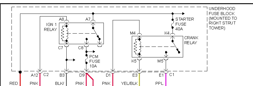 clicking noise from fuse box   28 wiring diagram images