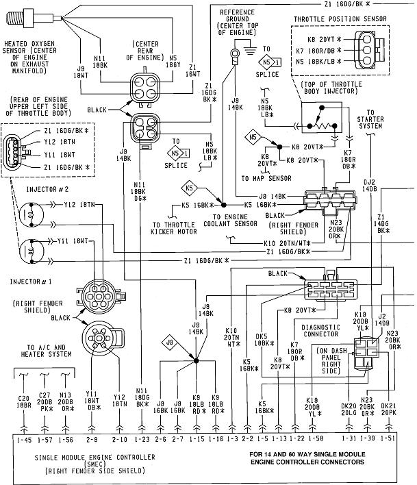 1988 Dodge Dakota Wiring Diagram - Center Wiring Diagram dress-pepper -  dress-pepper.iosonointersex.itiosonointersex.it