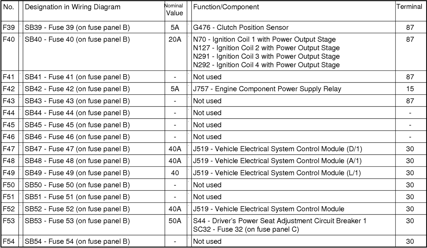 Internal And External Fuse Boxes Diagram Needed