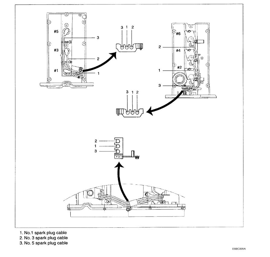 Firing Order: What Is the Firing Order for a 2005 Kia Sedona 6 ... | Spark Plug Wire Diagram 2003 Kia |  | 2CarPros