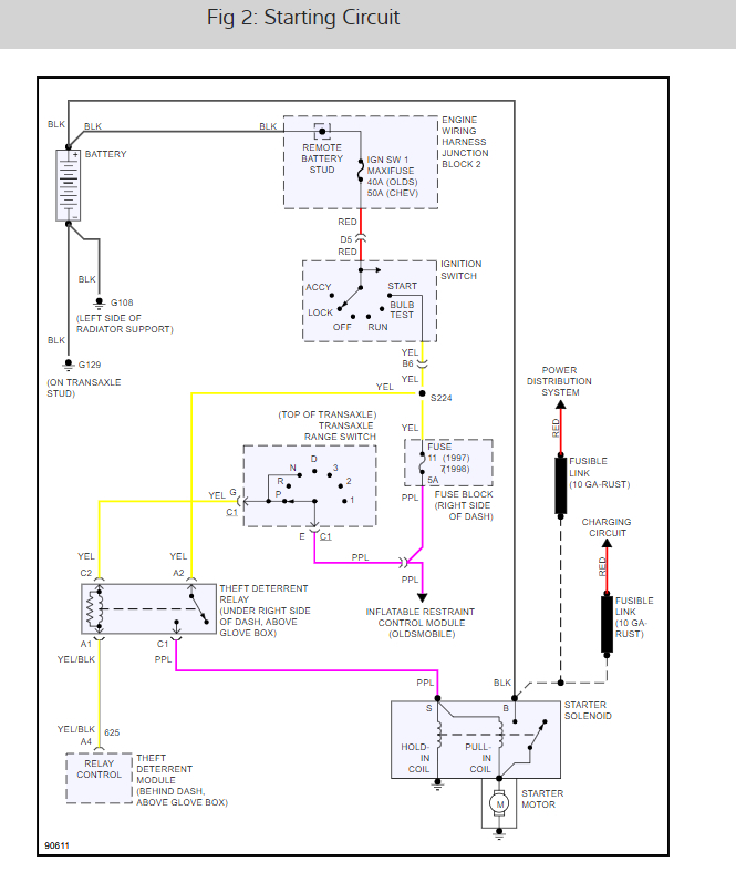 2002 SILVERADO NEUTRAL SAFETY SWITCH BYPASS - | Volvo S80 Neutral Safety Switch Wiring Diagram |  | Home (current)