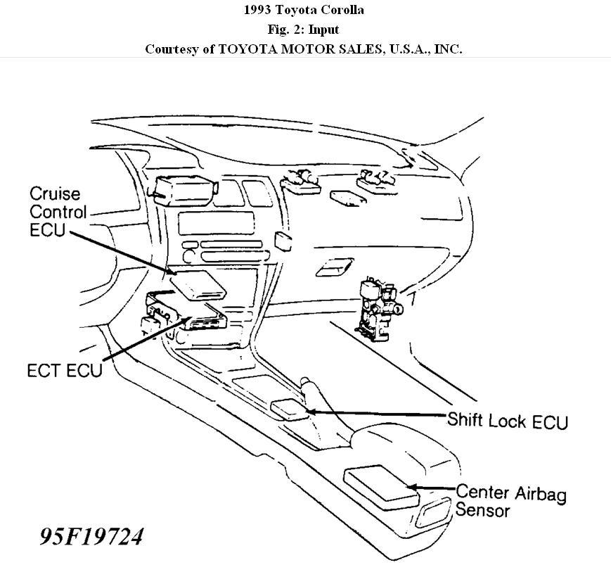 1993 Toyota Corolla Transmission  1993 Toyota Corolla Transmission