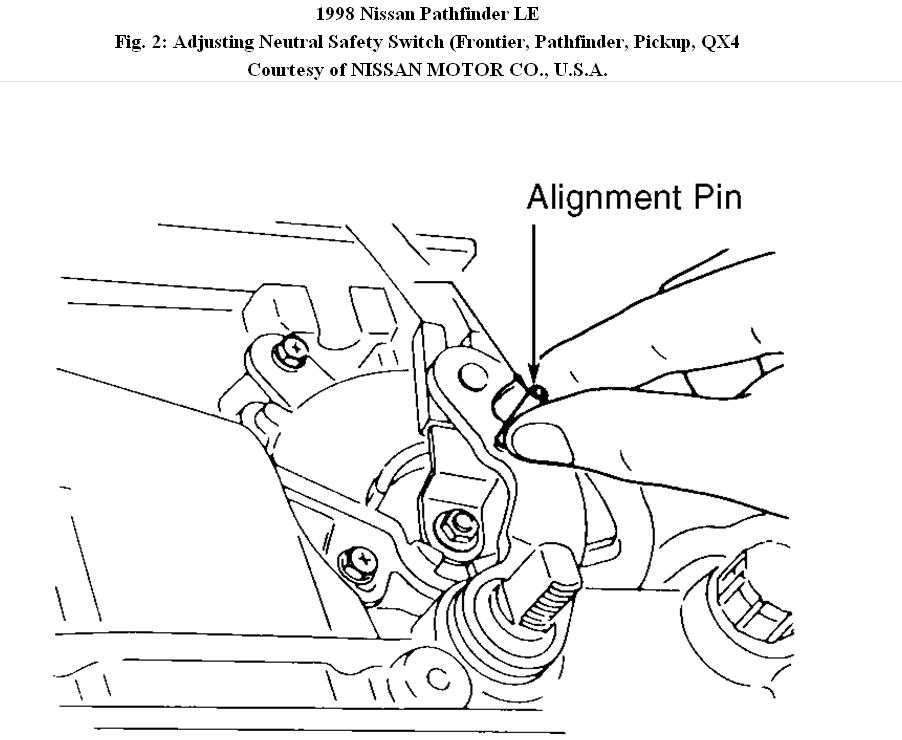 as well Hqdefault besides Original further Woyt Dmuzphz Sdh further For Bronco Instrument Panel Wiring Diagram. on 1996 jeep cherokee neutral safety switch