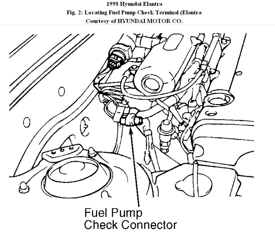 hyundai accent fuel pump diagram  hyundai  auto parts