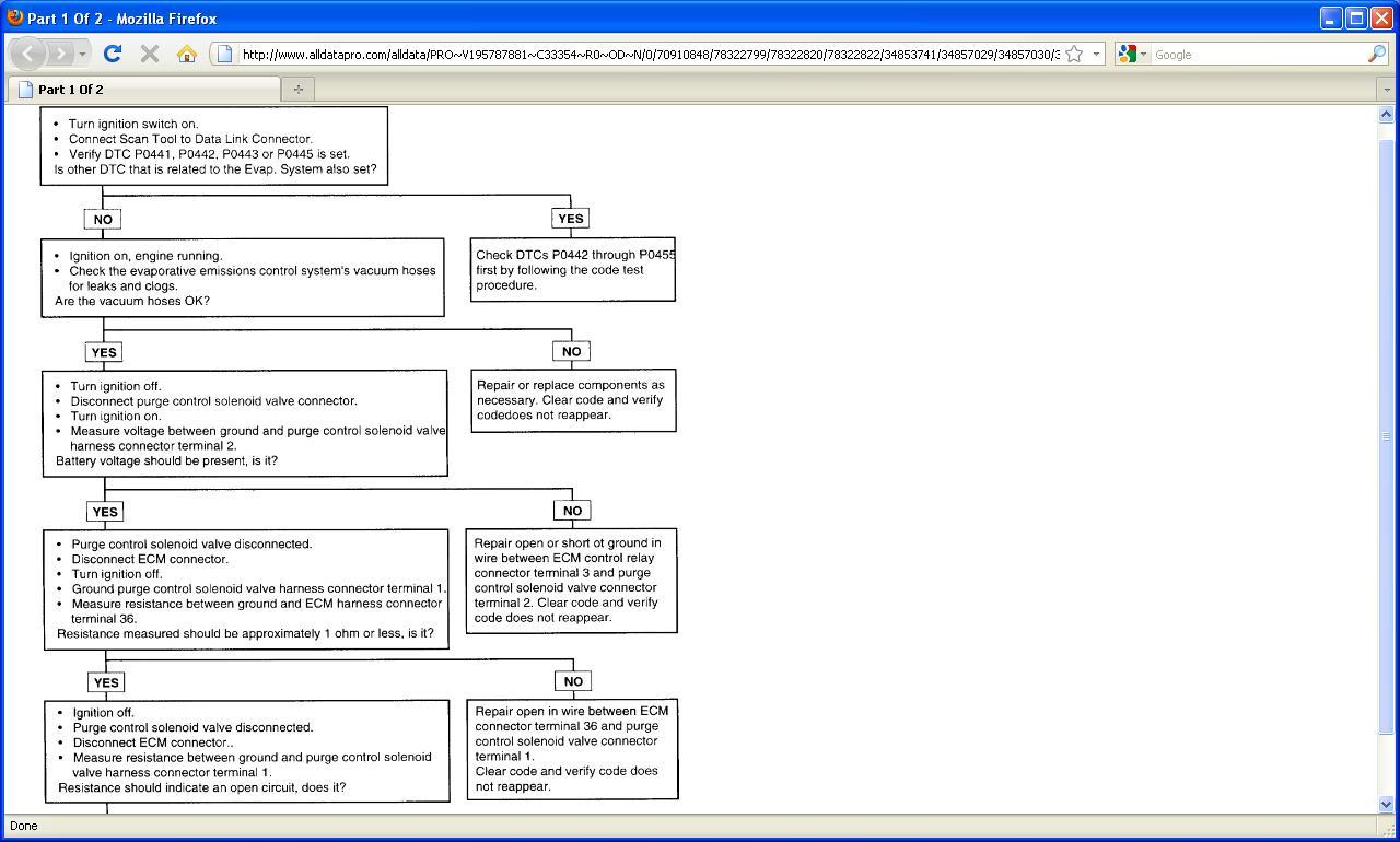 Hyundai Elantra: Emission Control System Evaporative Emission Control System Schematic Diagrams