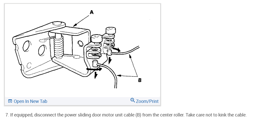 Driver Side Sliding Door Not Opening In Manual Or Electric Mode