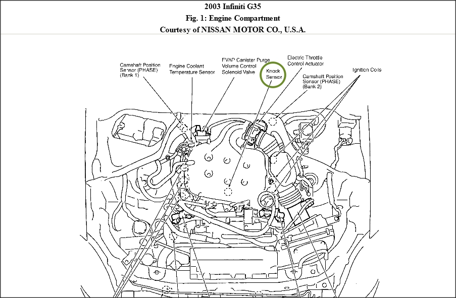 p0328 infiniti knock sensor circuit high input bank 1 rh 2carpros com 2008 g35 engine diagram 2004 g35 engine diagram